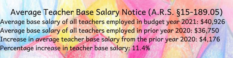 Average teacher salary (A.R.S. §15-189.05) Featured Photo