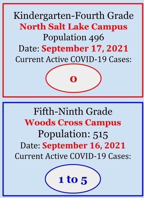 Covid Count 9 17 21 Legacy Preparatory Academy Best charter school in davis county