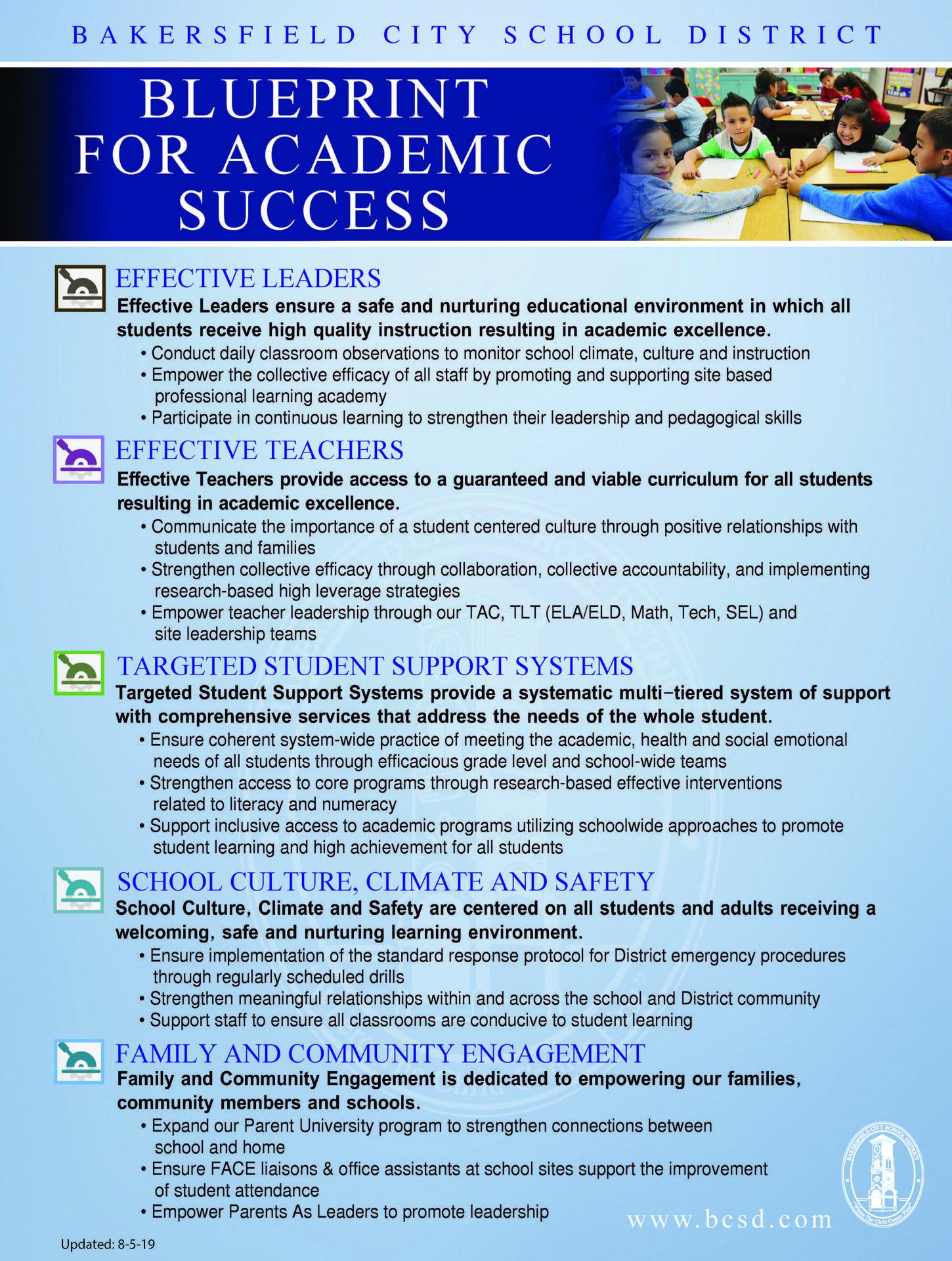 Blueprint for academic success