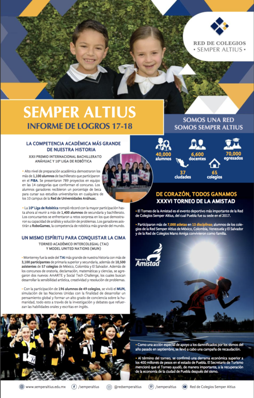 SEMPER ALTIUS - Logros del ciclo escolar 2017-2018 Featured Photo