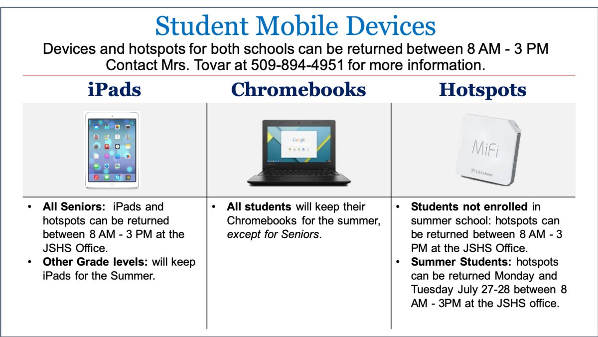 Image, student devices