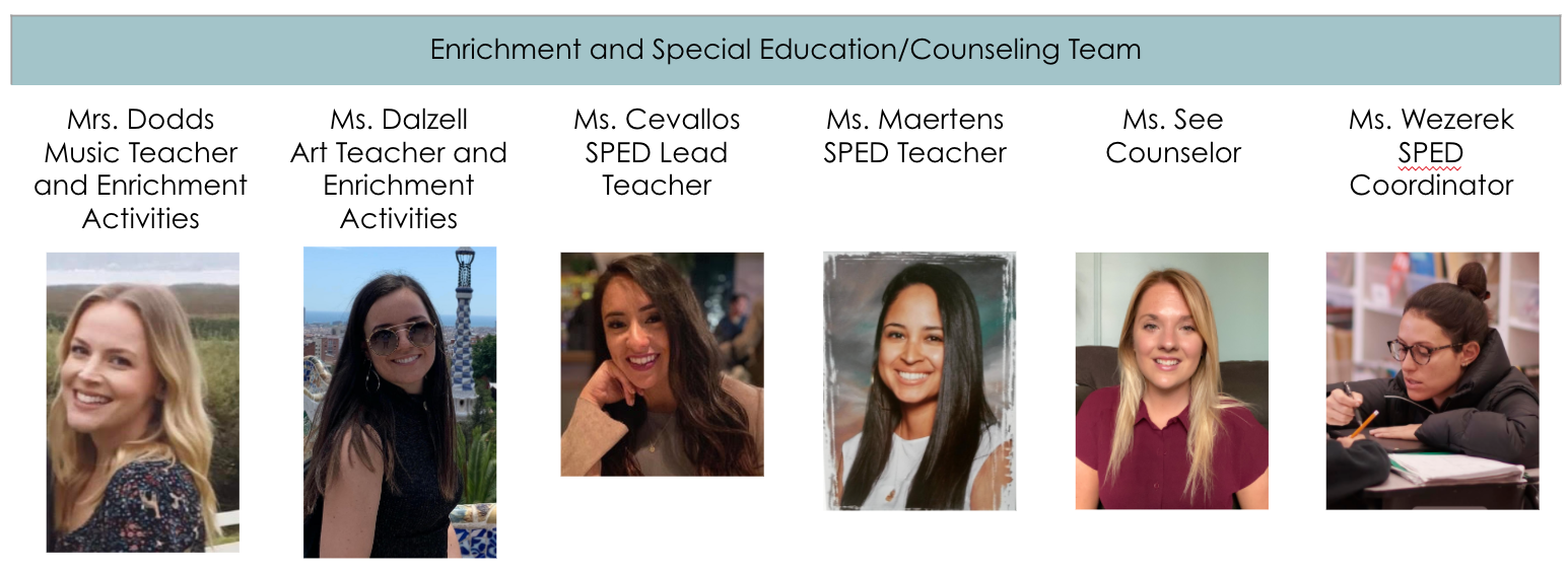 Counseling and SPED Team