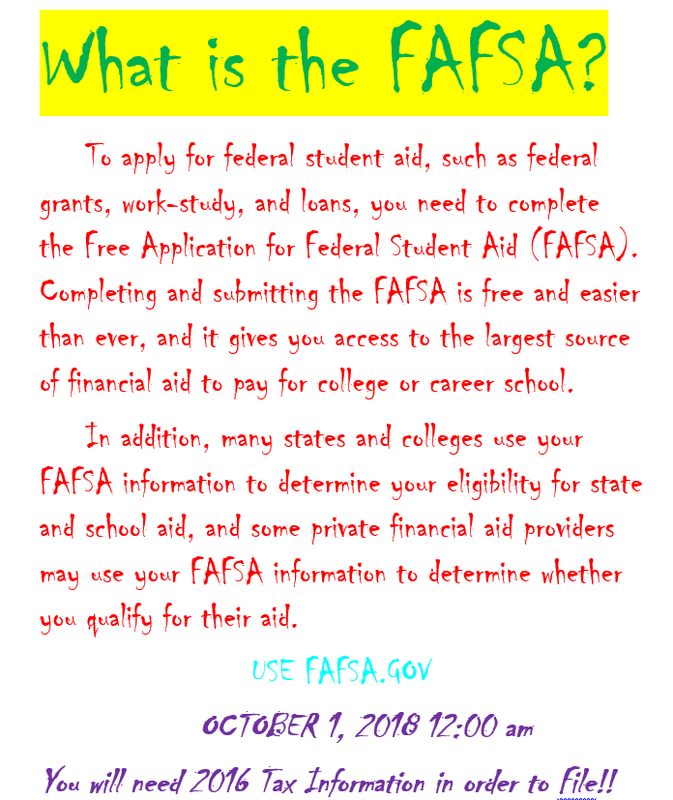 What is FAFSA? Featured Photo