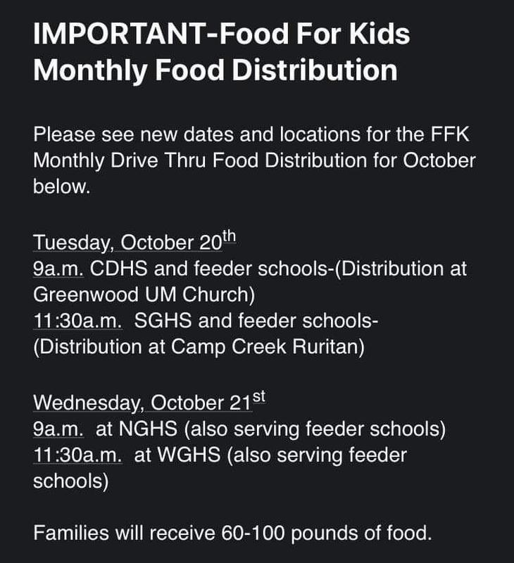 Food Distribution Location Change