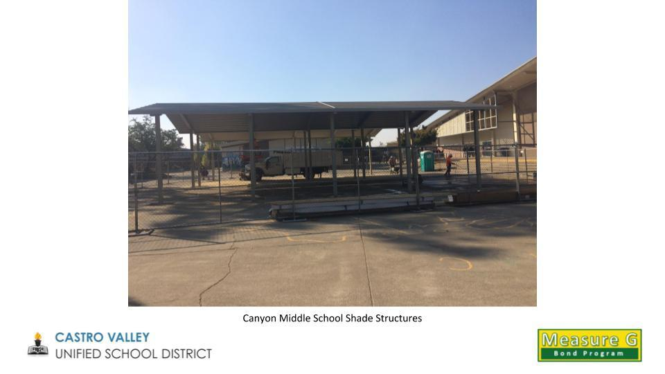 Canyon Middle School Shade Structures