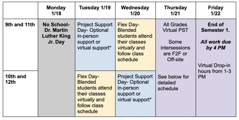 1.18.21 schedule