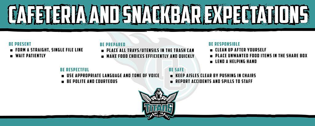 Cafeteria and Snackbar Expectations