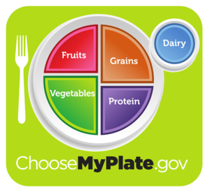 USDA_MyPlate_green.svg.png