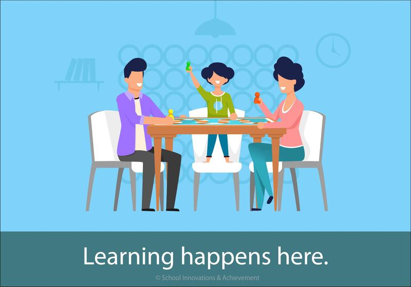 Learning Happens here