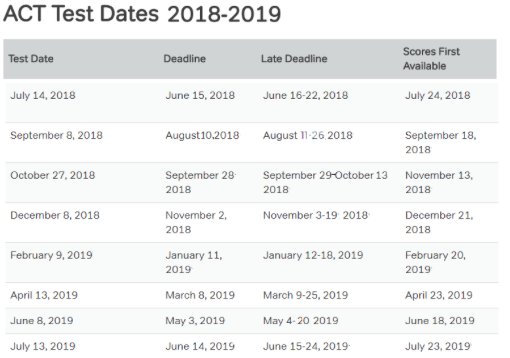 2018 - 2019 ACT Test Dates