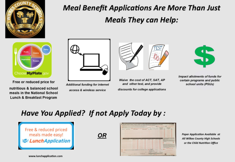 Child Nutrition Information Thumbnail Image