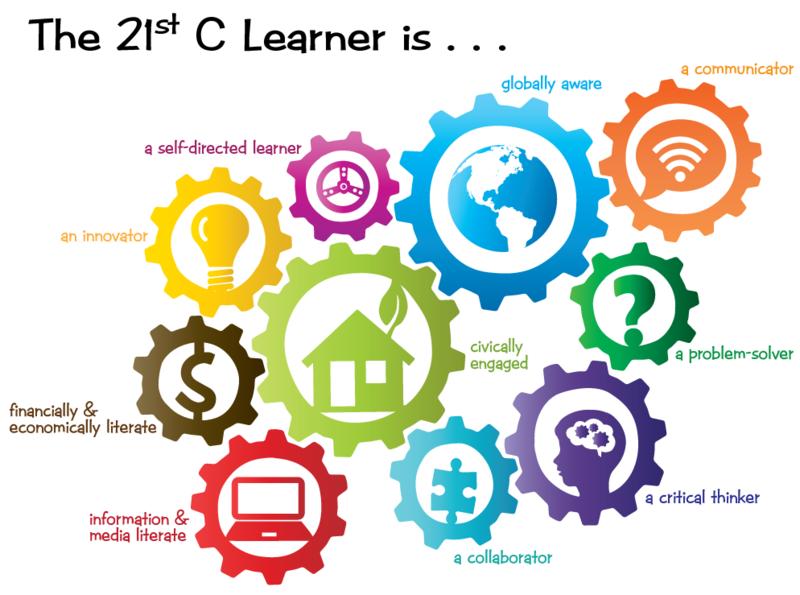 21st Century Poster