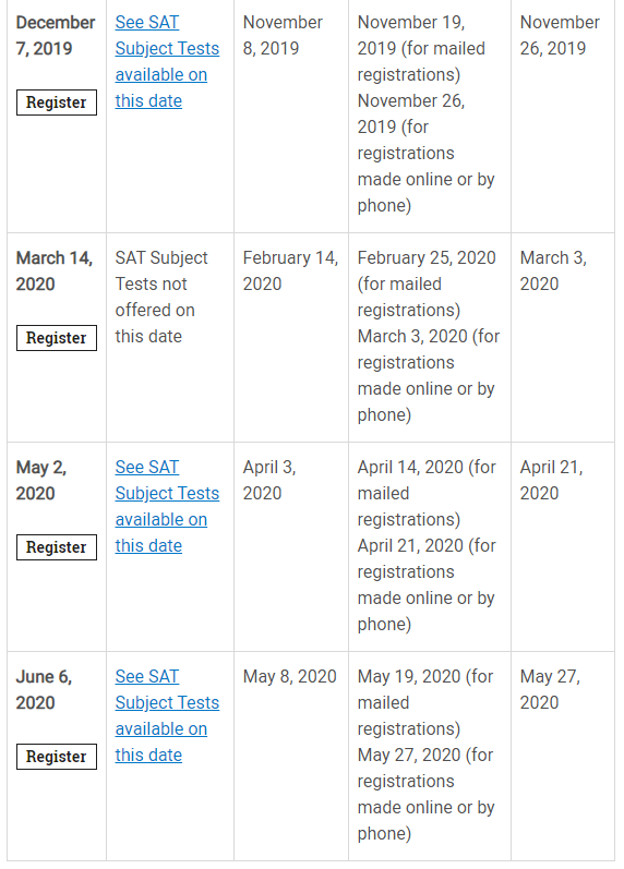 subject sat dates 2020