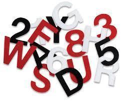 Words vs Numbers