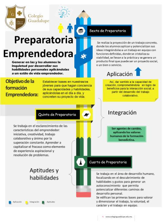 Modelo Educativo: Preparatoria Emprendedora Featured Photo