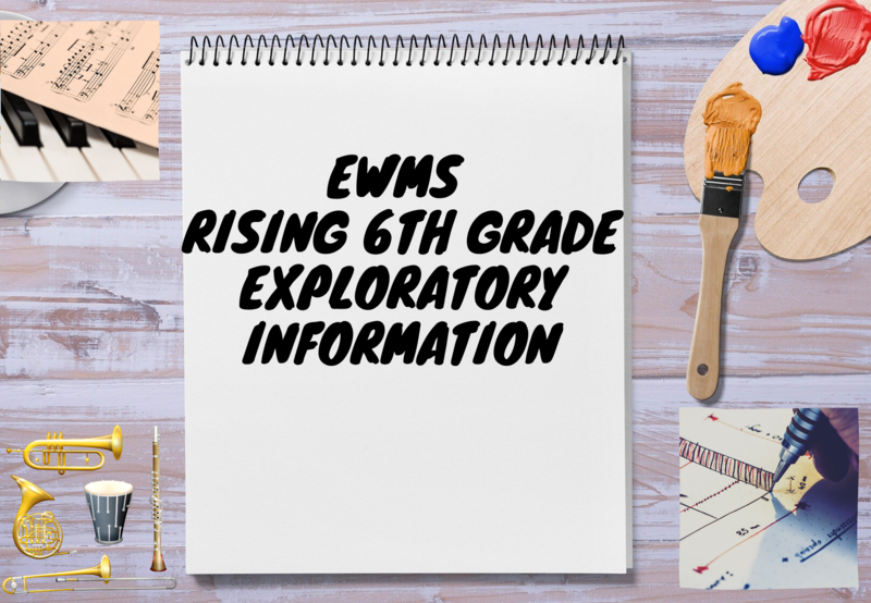 EWMS Exploratory Information