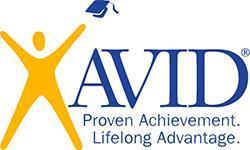 Avid gap acquire it weekly