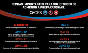Go CPS dates in Spanish