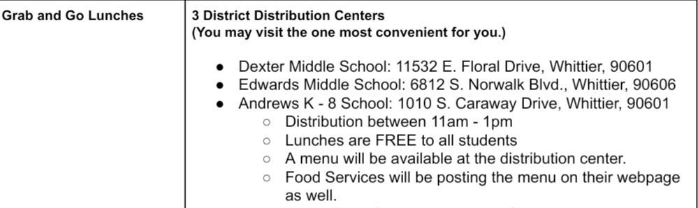 Lunch distribution information