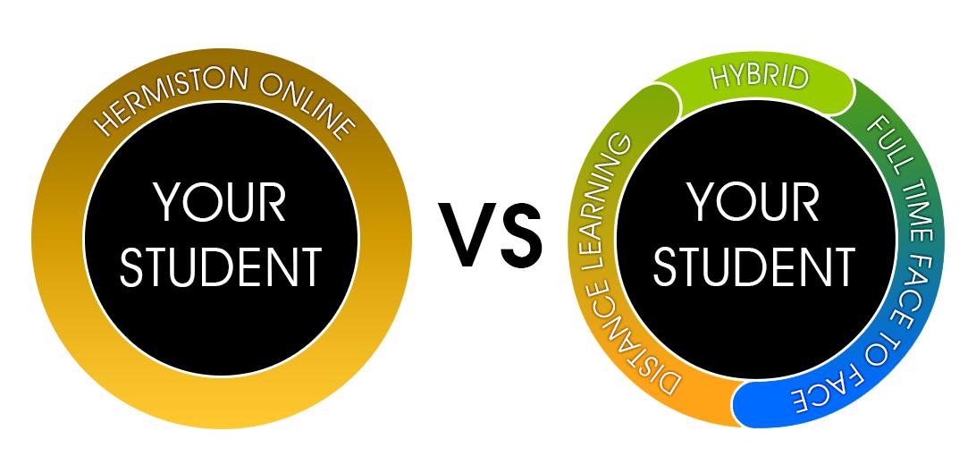 Hermiston Online vs. Distance Learning