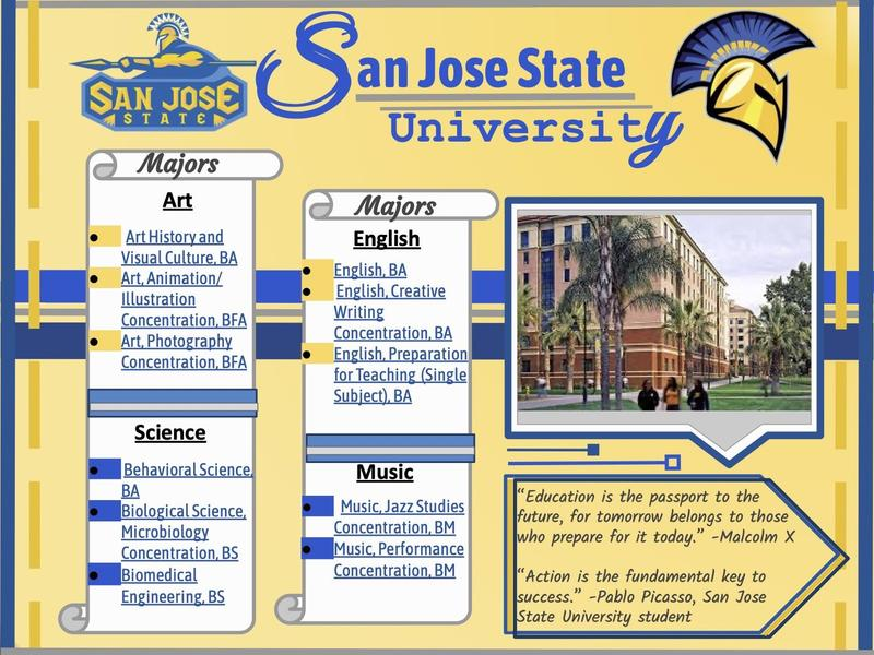 College Week contest winner, Thao (8th grade), and her poster for San Jose State University.