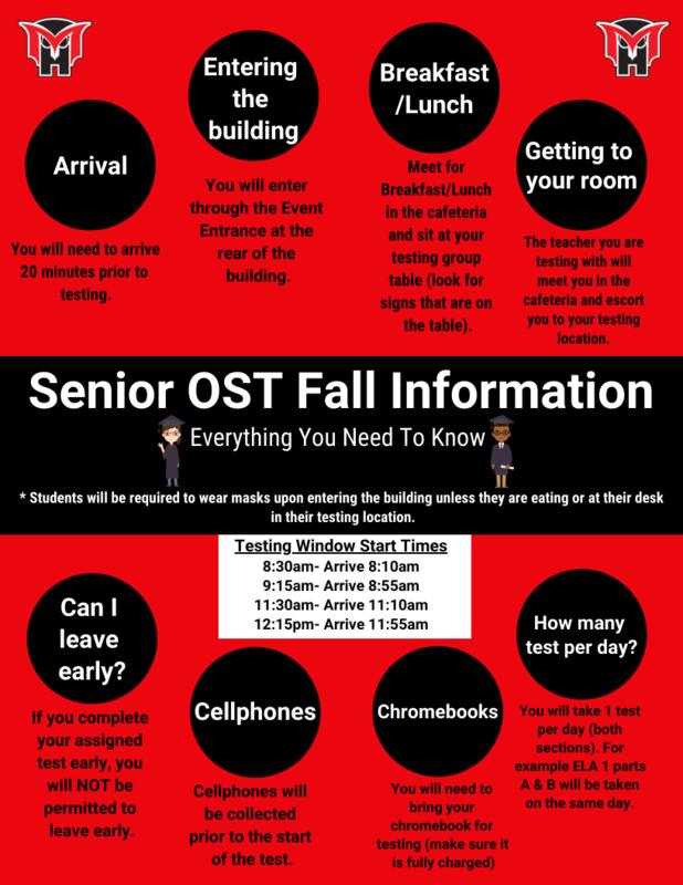 senior testing graphic