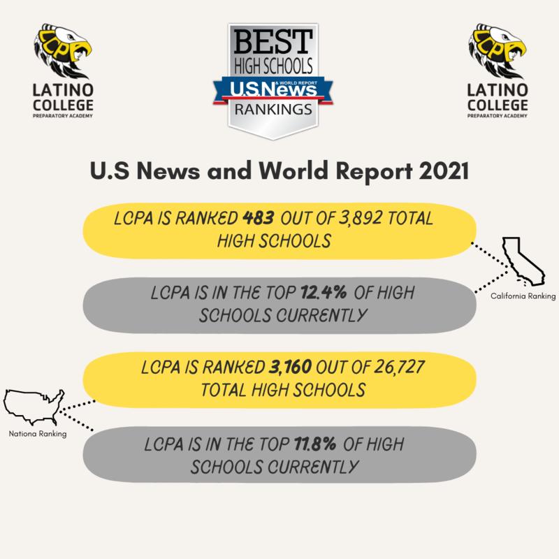 US News Best High Schools Featured Photo