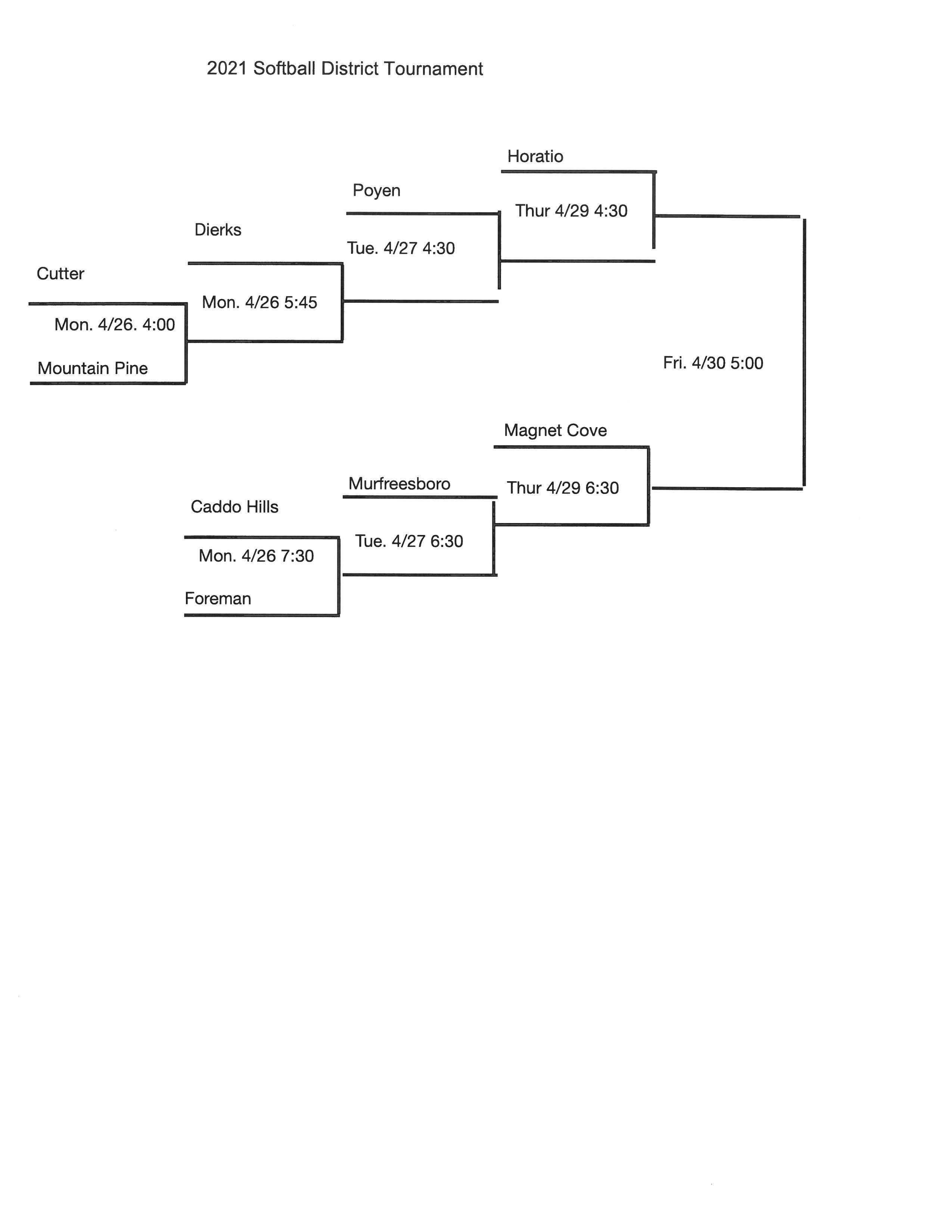 Softball District Tournament