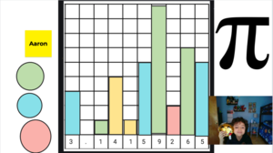 Aaron's Bar chart of the pi digits