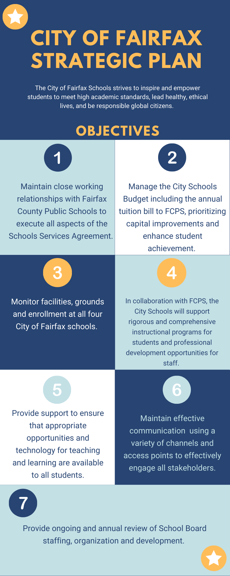 graphic image of our seven initiatives listed in main  text.