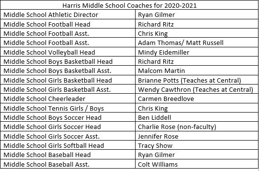 Coaches 2020 2021