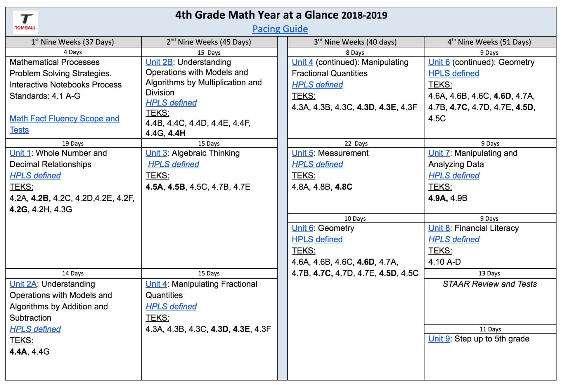 Math Year at a Glance – Wilson, Samantha – Wildwood Elementary