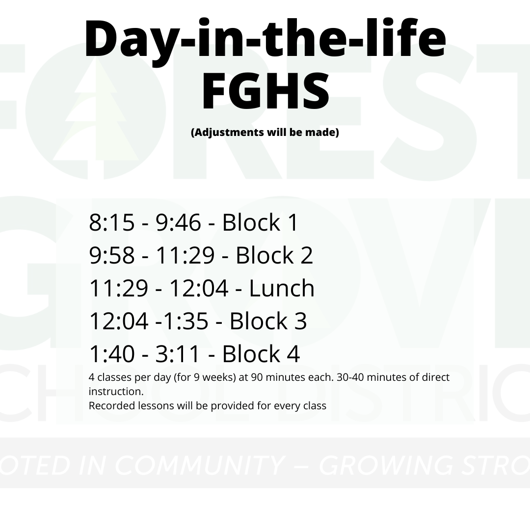 Schedule FGHS