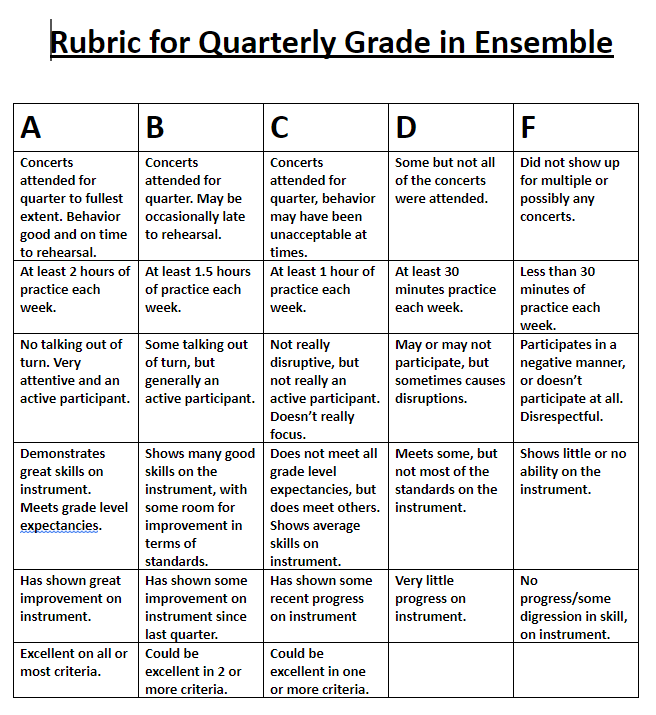 Rubric for Grading