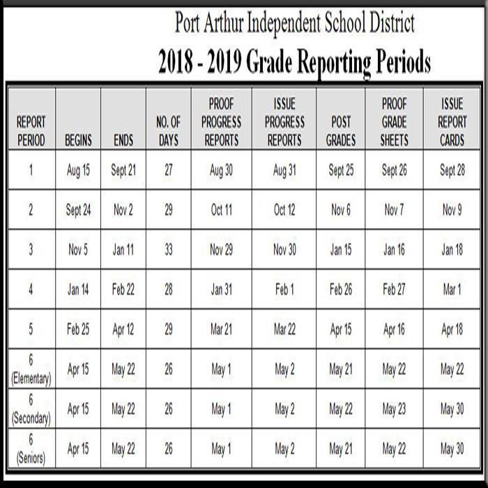 2018-19 Grade Schedule
