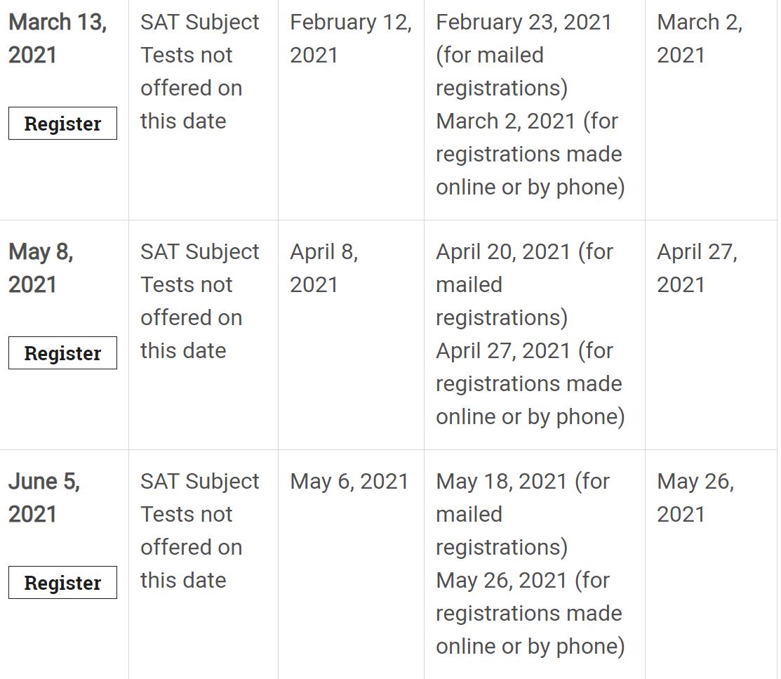 Tentative Testing Dates