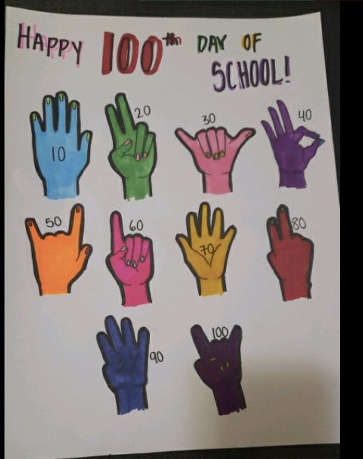 Counting to 100 in 10s sign language