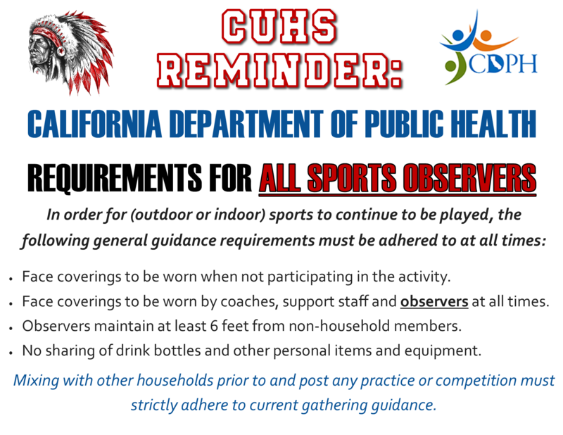 Sports Guidelines