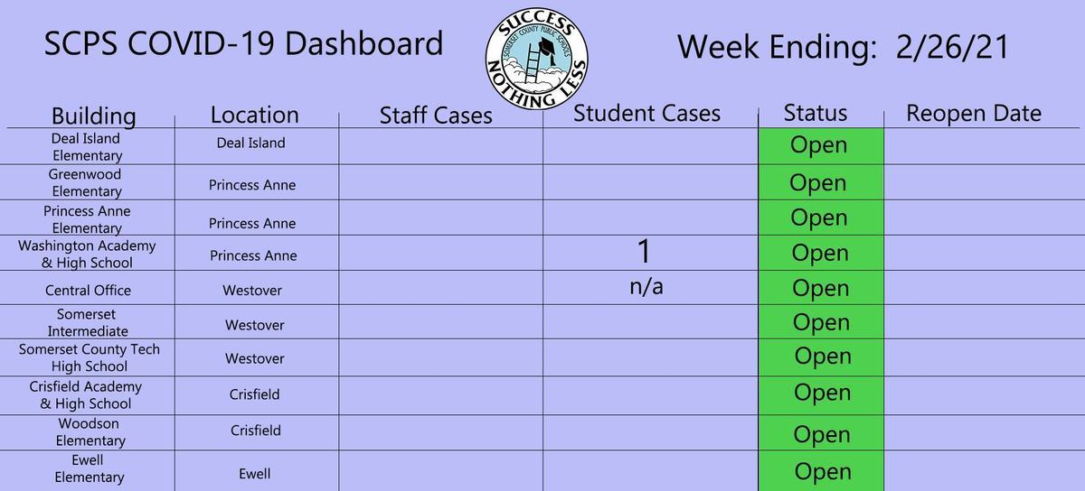 2/26 dashboard