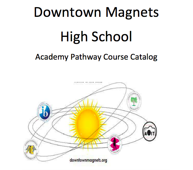 Course Curriculum Catalog