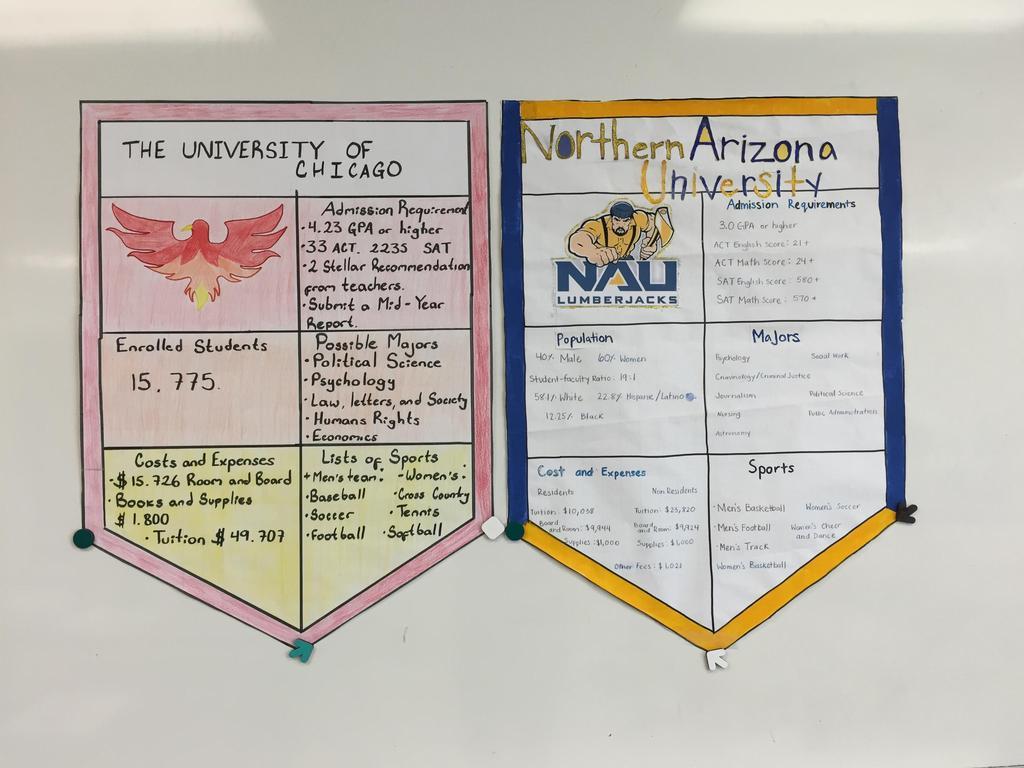 University of Chicago & Northern Arizona University