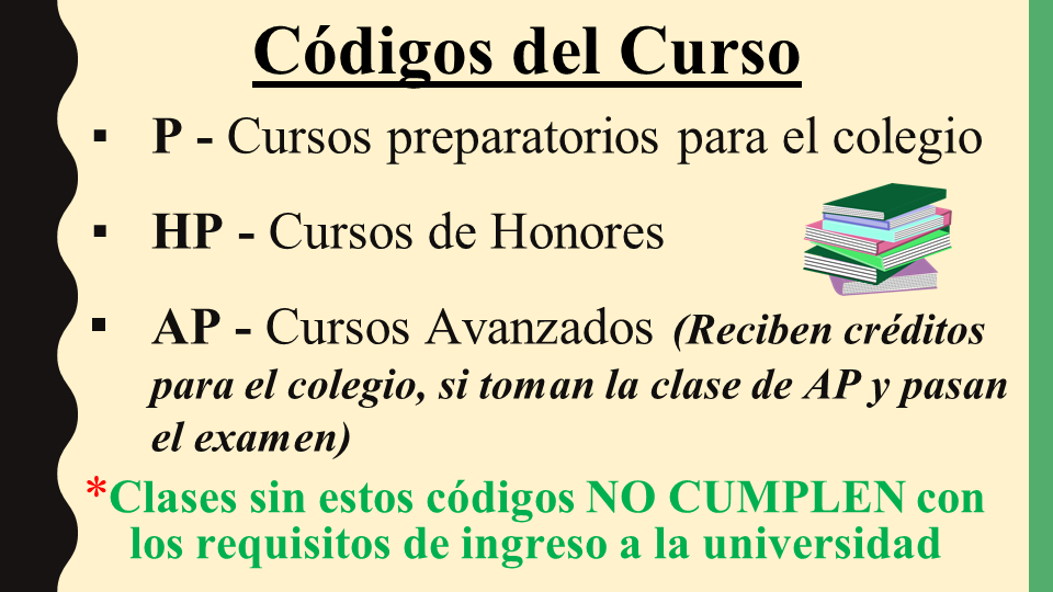 Course codes power point slide (Spanish)