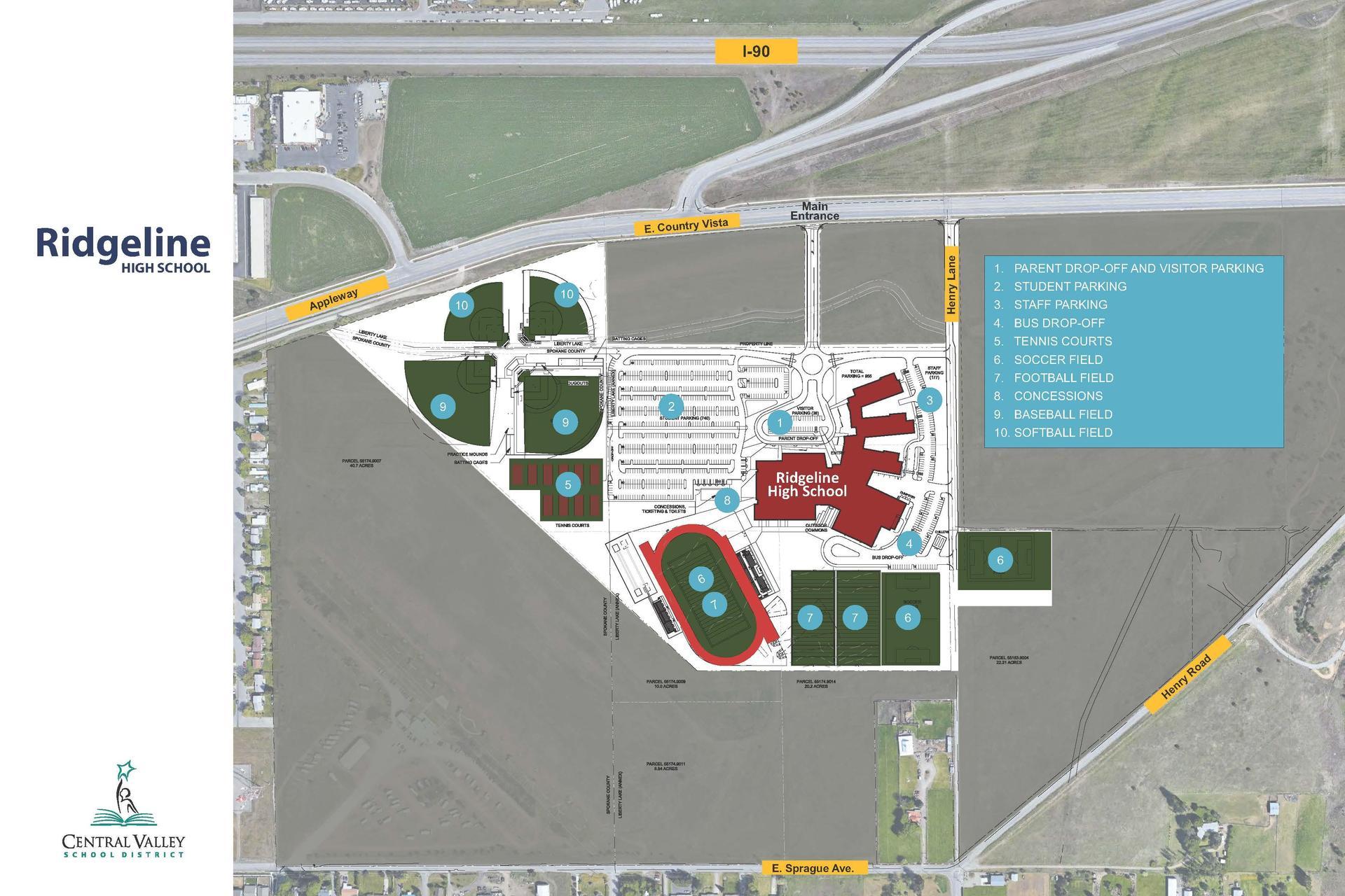 RHS siteplan