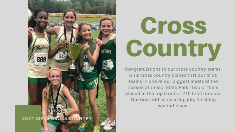 Congrats to our Cross Country Teams! Featured Photo