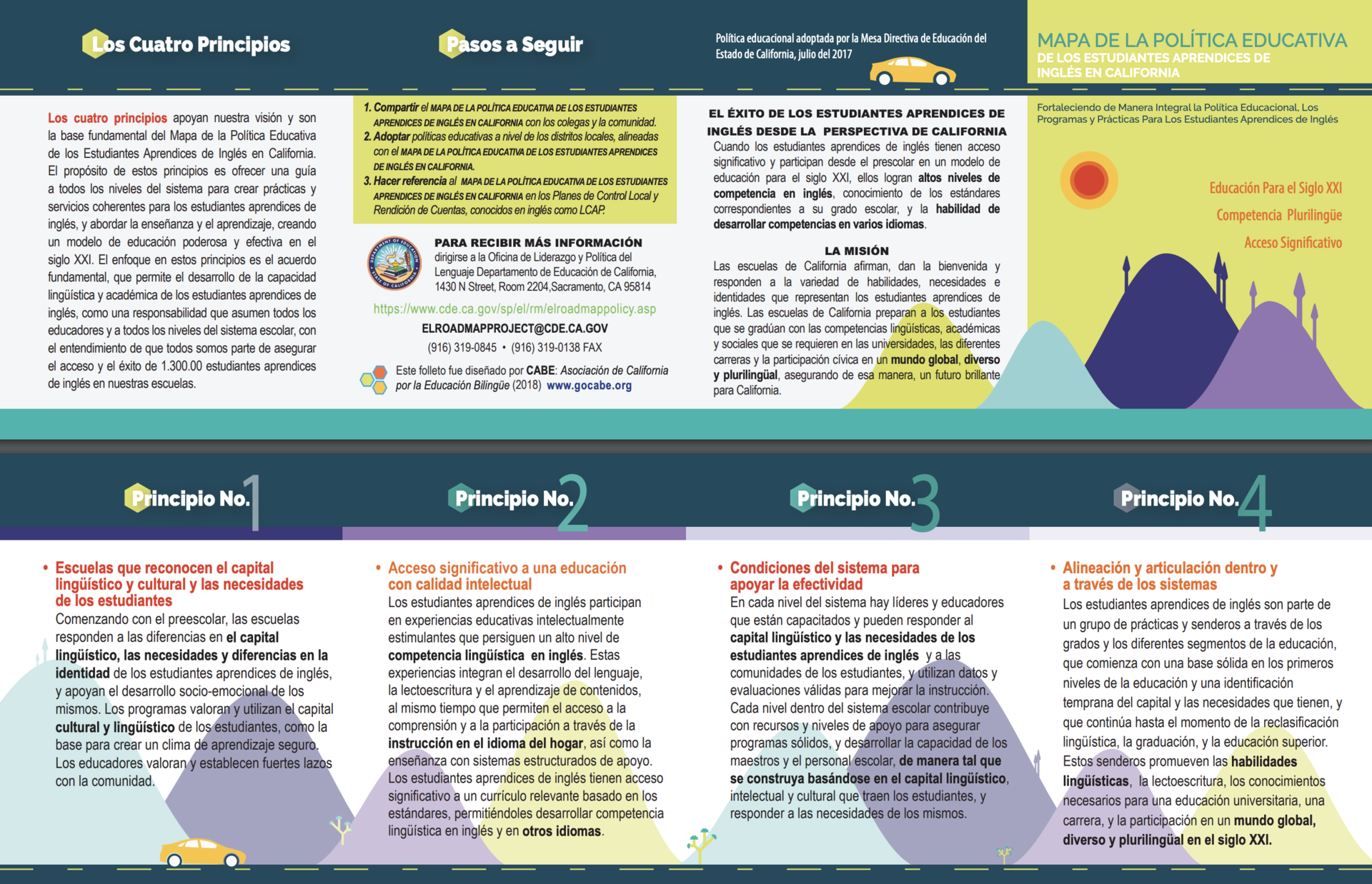 California English Language Roadmap in Spanish