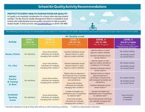 air quality image