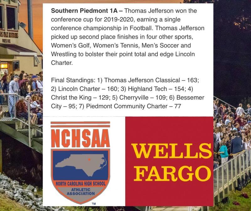 Wells Fargo Cup Announcement