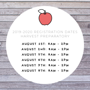 Harvest- Registration Dates.png