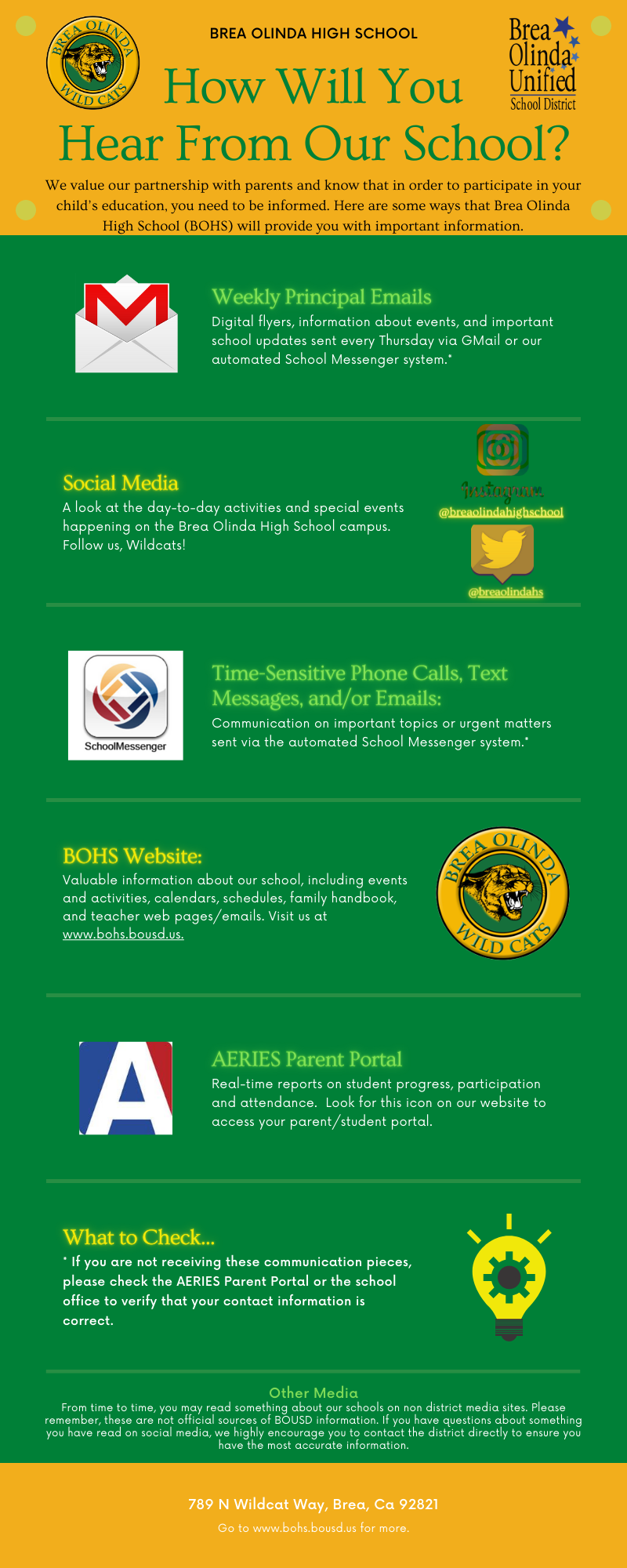 BOHS Communications Infographic