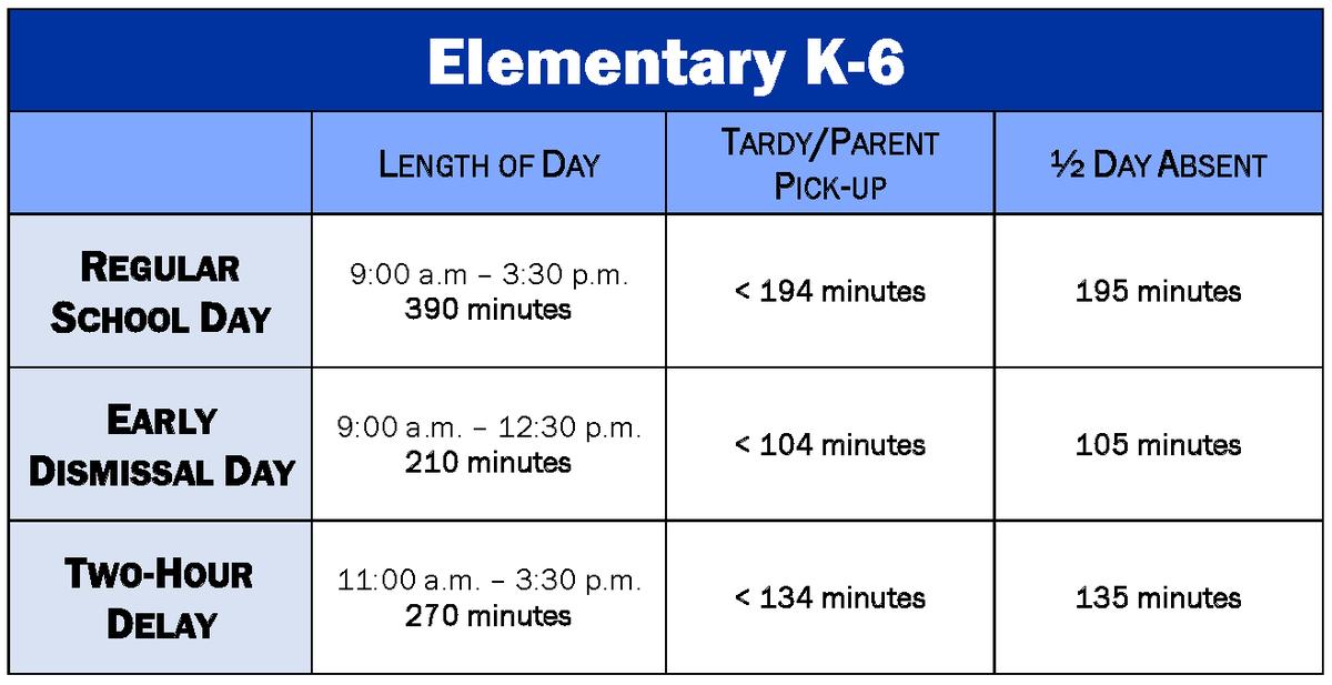 Elementary K-6 Attendance Chart